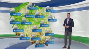 Prognoza pogody na jutro